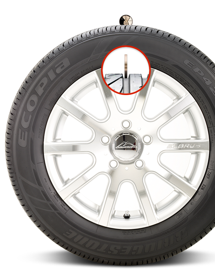 How to Tell If You Need New Tires  The Penny Test  Firestone