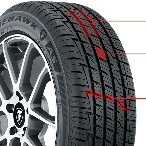 Firestone Tires Near Me >> Firestone Firehawk Tires Best All Season Tires Firestone