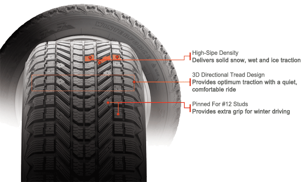 Firestone Firestone Winterforce tire features and benefits illustration