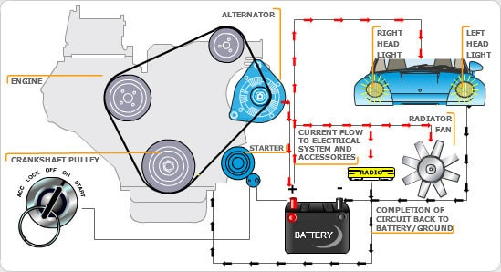 Electrical System Illustration