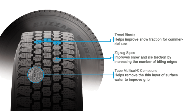 Bridgestone Blizzak W965 tire features and benefits illustration