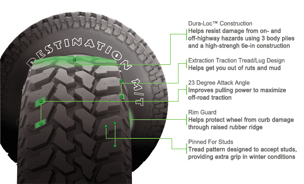 Firestone Destination M/T tire features and benefits illustration