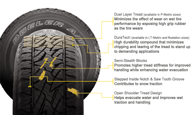 Bridgestone Dueler A/T Revo 2 - LT tire features and benefits illustration