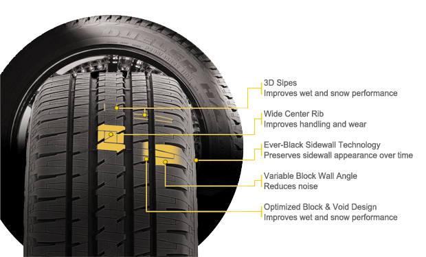 Bridgestone Dueler H/L Alenza tire features and benefits illustration