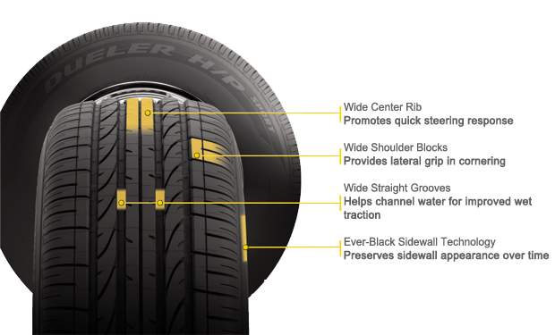 Bridgestone Dueler H/P Sport RFT tire features and benefits illustration