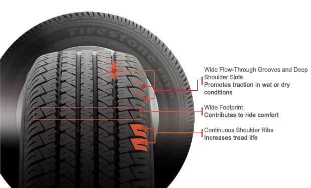 Firestone FR710 tire features and benefits illustration
