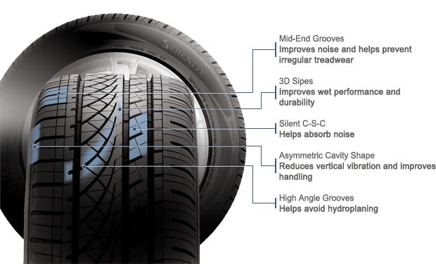 Bridgestone Turanza Serenity Plus >> Bridgestone Turanza Serenity Licilaxi95 Over Blog Com